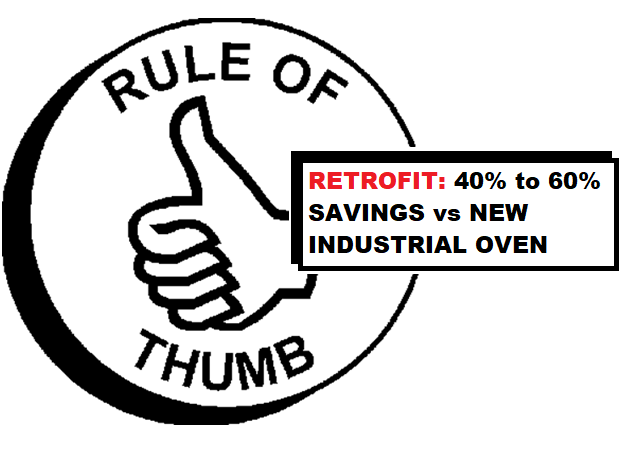 retrofit-rule-of-thumb-graphic-thumbs-up-sign-in-circle-with-industrial-oven-retrofit-cost-savings-stat-40-to-60-percent-savings-versus-new-industrial-oven
