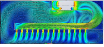 Thermal imaging of the airflow inside of the conveyorized indexing oven which was developed by using computational fluid dynamic software.