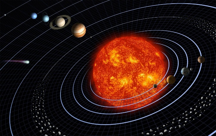 A graphic showing our solar system and the orbit of each planet.